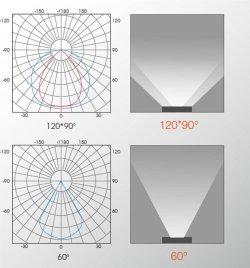 画像3: LED投光器50W 500W相当形 屋内外兼用 ※2年保証